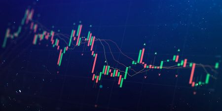 What is Simple Moving Average (SMA)? How to use SMA Indicator to Trade with ExpertOption